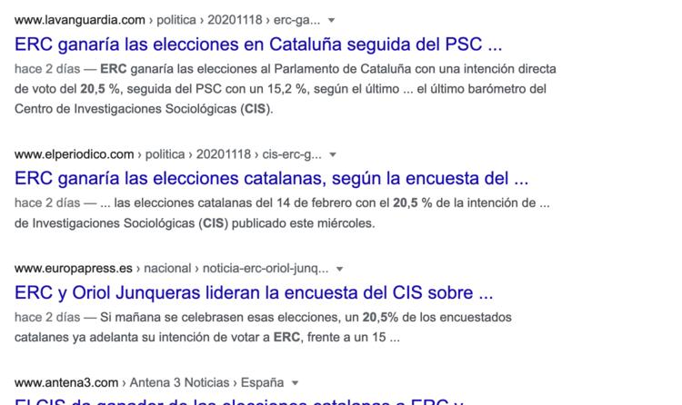 El CIS no dice exactamente que ERC ganaría las elecciones con un 20,5% de los votos