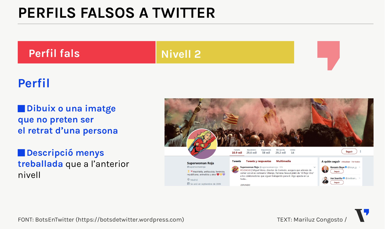 perfiles falsos twitter nivel 2