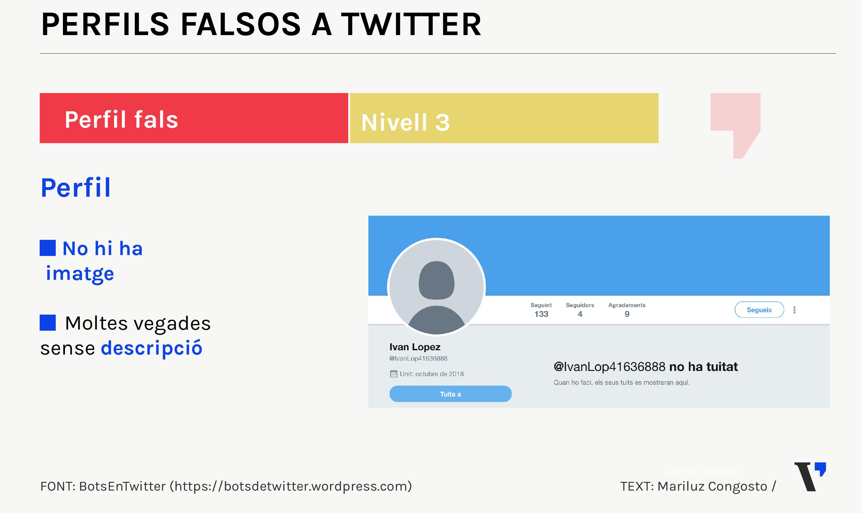 perfiles falsos twitter nivel 3
