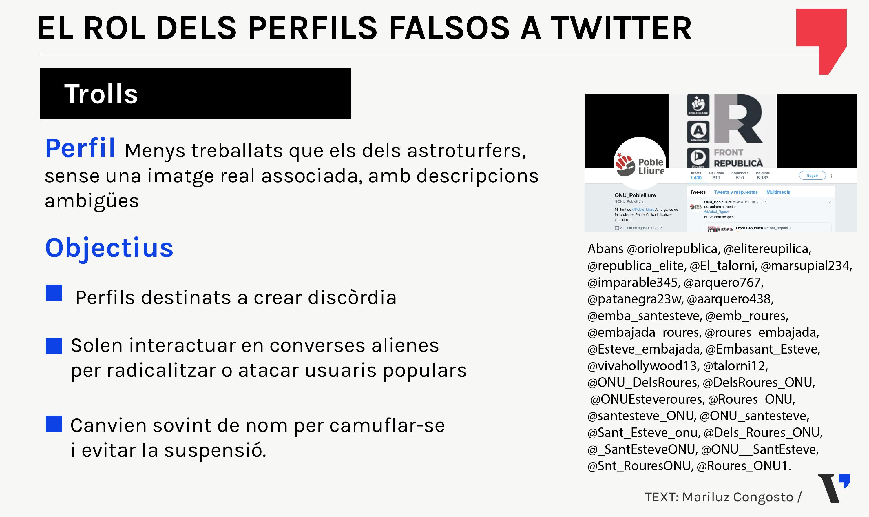 perfiles falsos twitter trolls